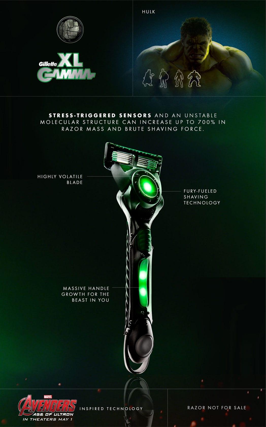 gillette-avengers-razors-vingadores-(4)