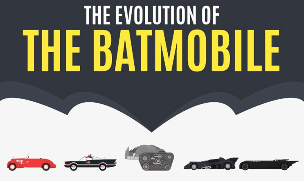 Batmóvel: Infográfico mostra a evolução dos carros do homem morcego