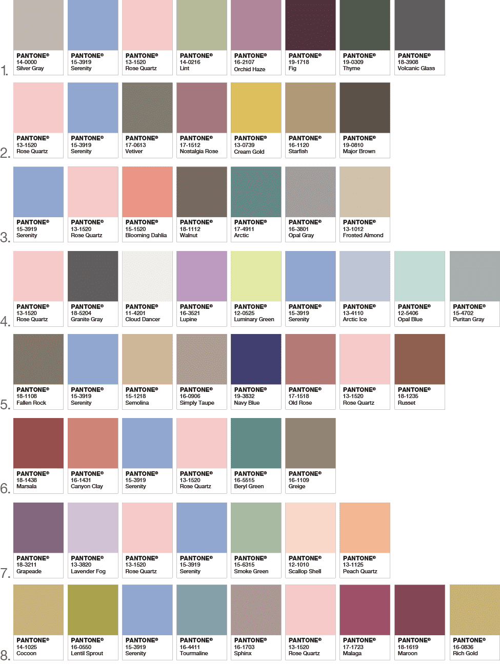 pantone cor do ano