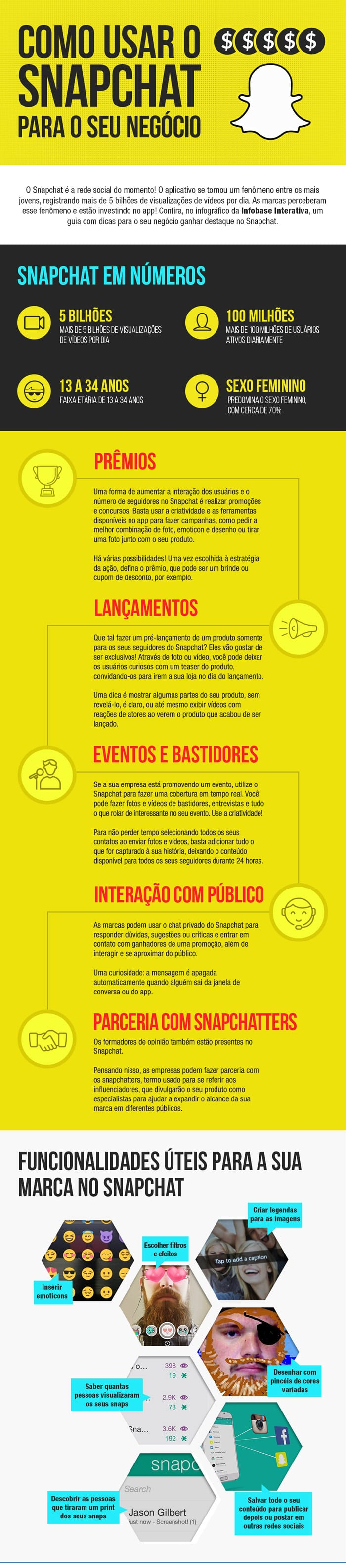 infografico-snapchat-negocios