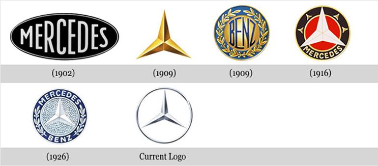 branding_mercedes