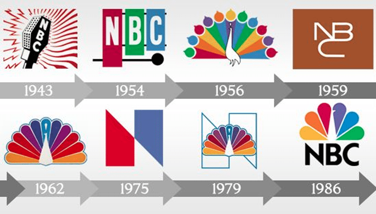 branding_nbc