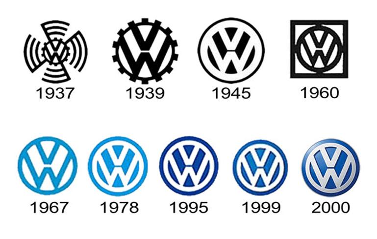 branding_volkswagen