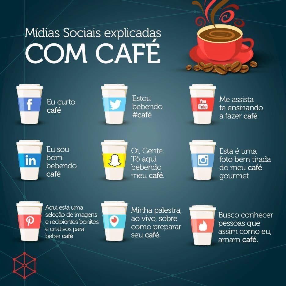midias sociais cafe